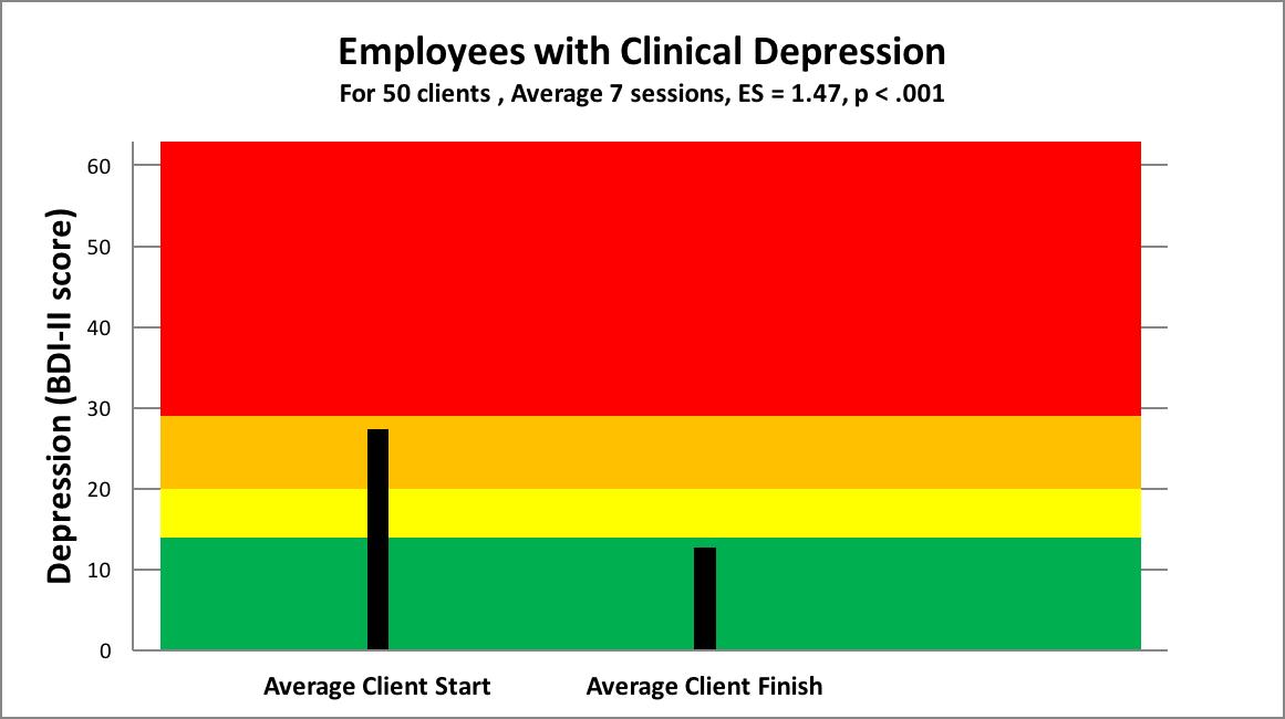 eap depression