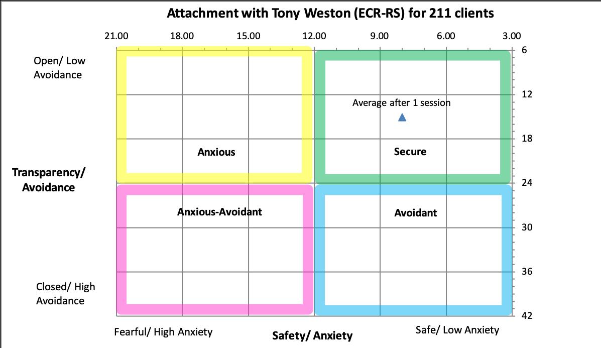 TW attachment