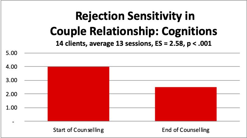 8 couples rs c copy