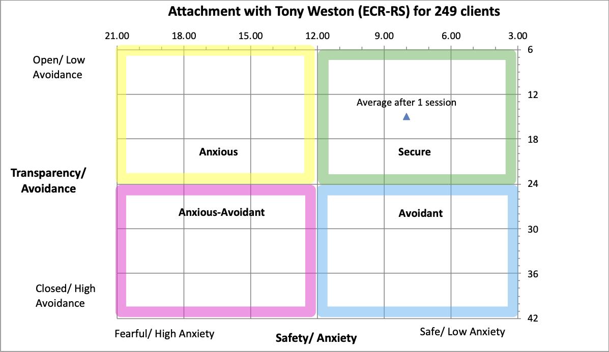 0 attachment